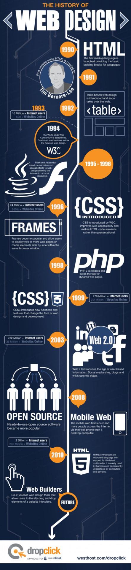 diseño-web3png