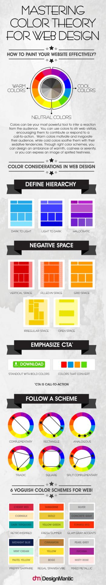 El diseño web y la teoría del color - SolucionesPM.com