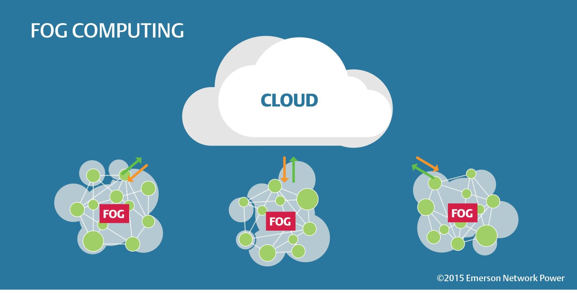 Primero la nube (cloud), ahora la niebla (fog computing)
