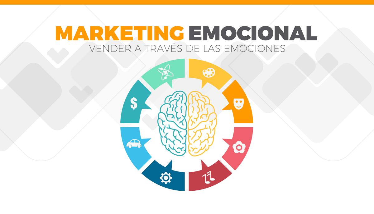 Marketing emocional. Teniendo en cuenta el artículo anterior, cabe destacar que las emociones y sentimientos juegan un papel fundamental en el proceso de compra de un consumidor.